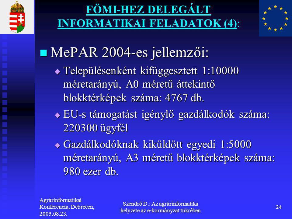 Agrárinformatikai Konferencia, Debrecen, 2005.08.23. Szendrő D.: Az agrárinformatika helyzete az e-kormányzat tükrében 24 FÖMI-HEZ DELEGÁLT INFORMATIK