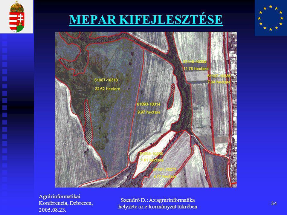 Agrárinformatikai Konferencia, Debrecen, 2005.08.23. Szendrő D.: Az agrárinformatika helyzete az e-kormányzat tükrében 34 MEPAR KIFEJLESZTÉSE