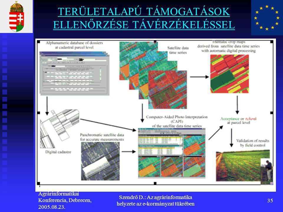 Agrárinformatikai Konferencia, Debrecen, 2005.08.23. Szendrő D.: Az agrárinformatika helyzete az e-kormányzat tükrében 35 TERÜLETALAPÚ TÁMOGATÁSOK ELL