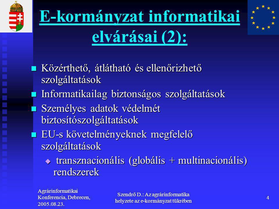 Agrárinformatikai Konferencia, Debrecen, 2005.08.23. Szendrő D.: Az agrárinformatika helyzete az e-kormányzat tükrében 4 E-kormányzat informatikai elv
