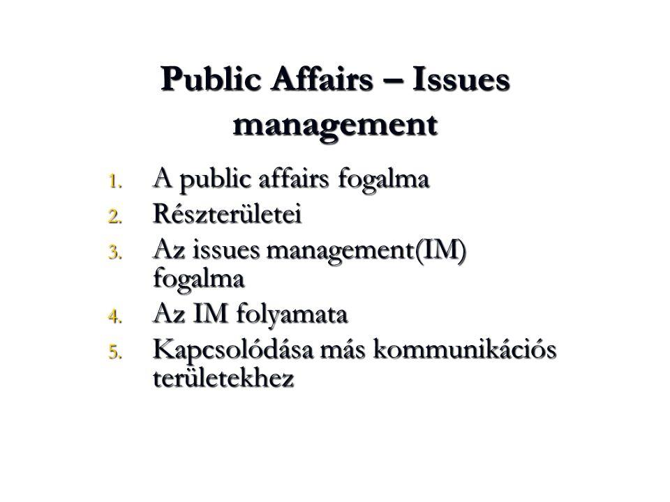 Public Affairs – Issues management 1. A public affairs fogalma 2. Részterületei 3. Az issues management(IM) fogalma 4. Az IM folyamata 5. Kapcsolódása