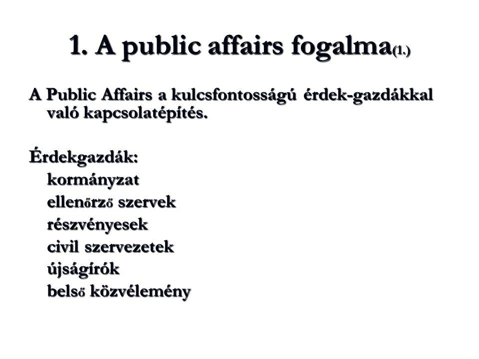 1. A public affairs fogalma (1.) A Public Affairs a kulcsfontosságú érdek-gazdákkal való kapcsolatépítés. Érdekgazdák:kormányzat ellen ő rz ő szervek