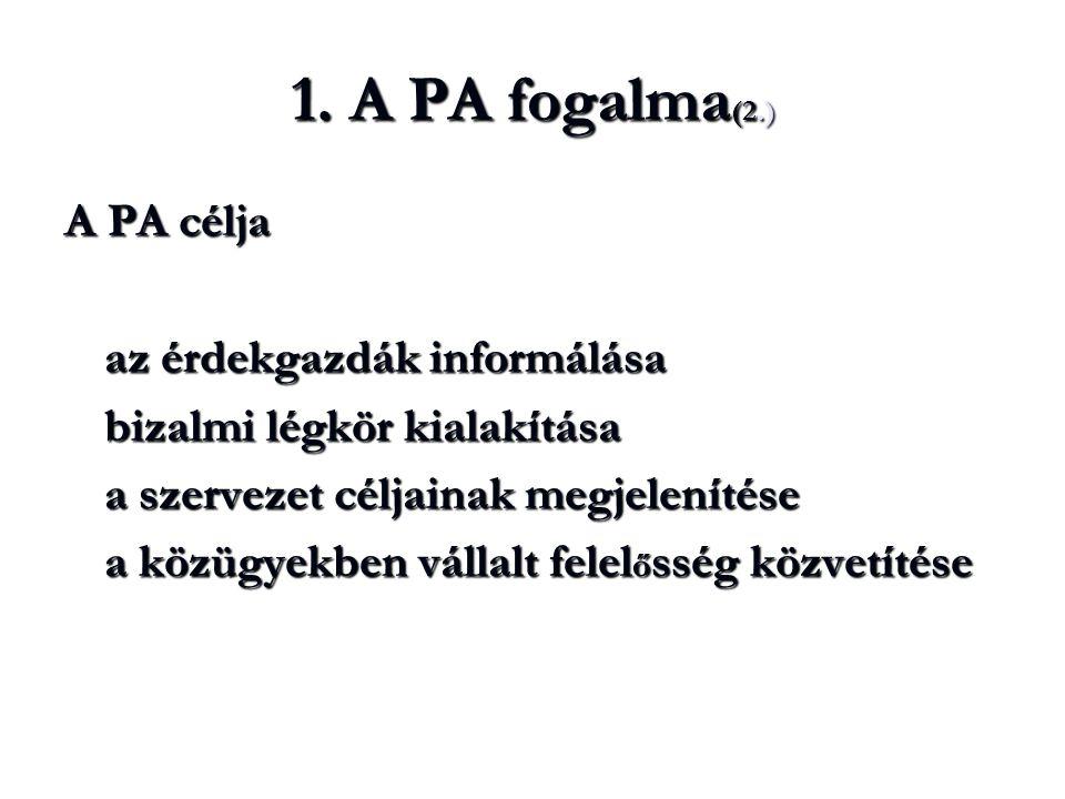 1. A PA fogalma (2.) A PA célja az érdekgazdák informálása bizalmi légkör kialakítása a szervezet céljainak megjelenítése a közügyekben vállalt felel