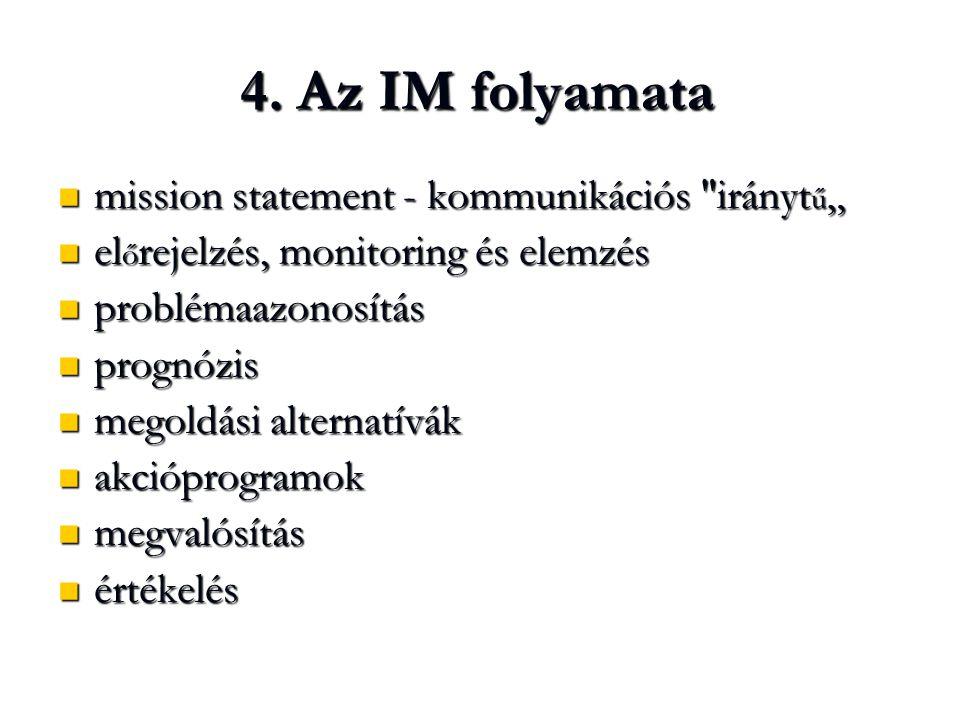 4. Az IM folyamata  mission statement - kommunikációs