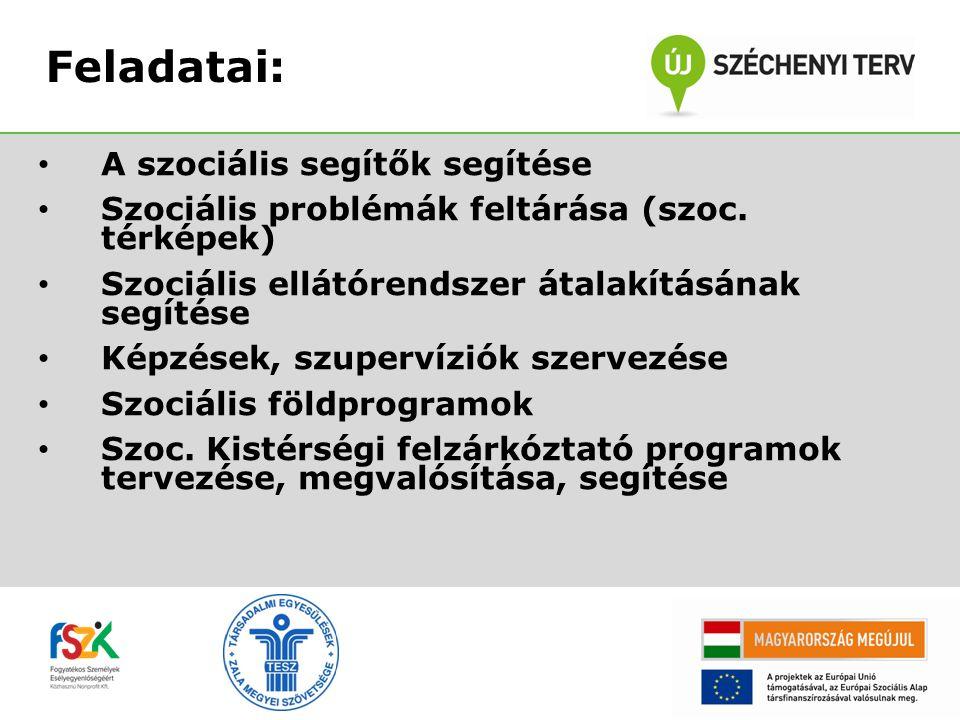 • Helyi szociális térképek, felmérések készítése (Zala megye, Zalaegerszeg) • Szoc.