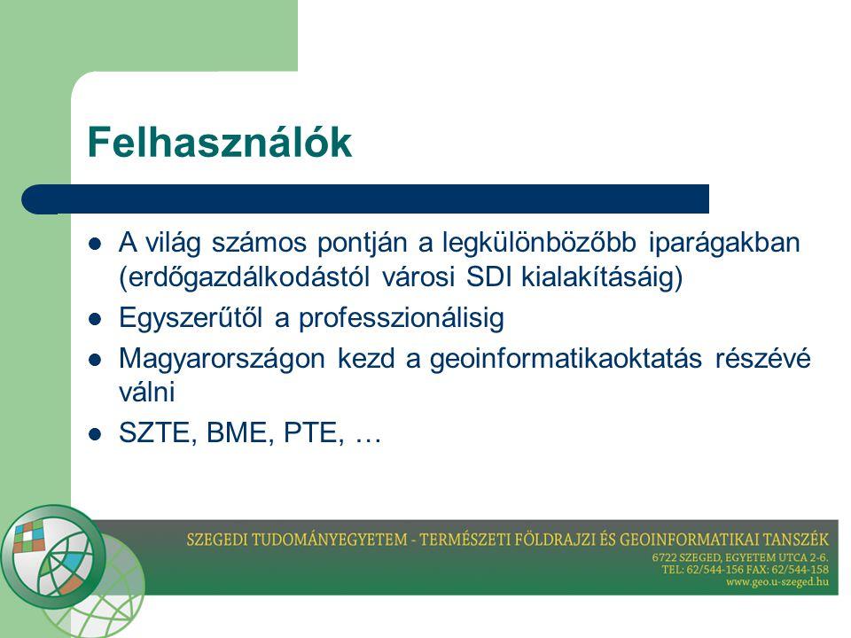 Felhasználók  A világ számos pontján a legkülönbözőbb iparágakban (erdőgazdálkodástól városi SDI kialakításáig)  Egyszerűtől a professzionálisig  Magyarországon kezd a geoinformatikaoktatás részévé válni  SZTE, BME, PTE, …