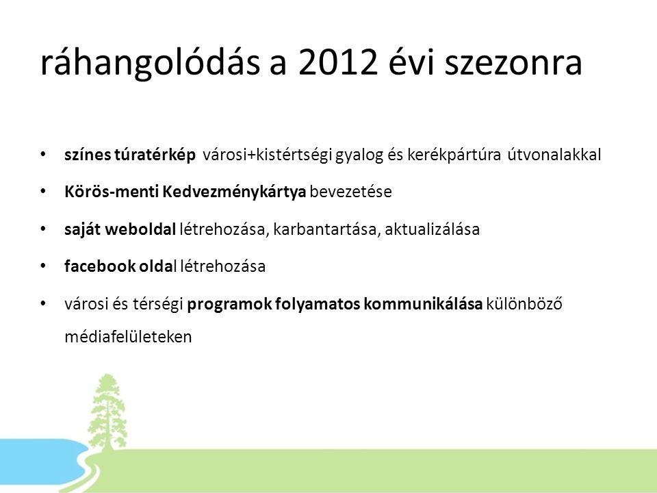 sikeres TDM pályázat 2012.