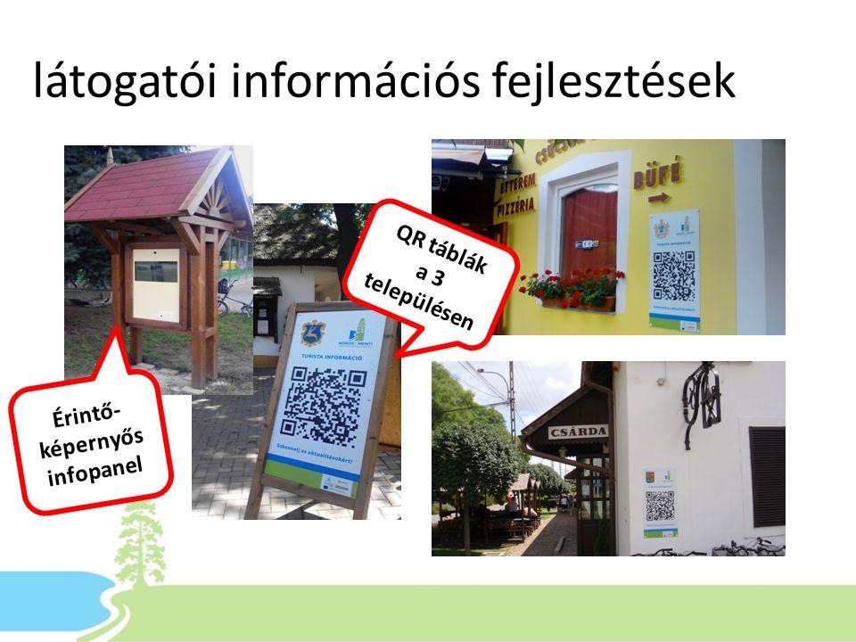 látogatói információs fejlesztések QR táblák a 3 településen Érintő- képernyős infopanel