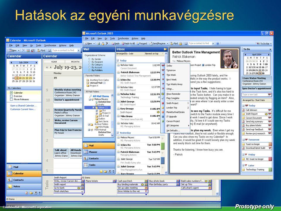 Hatások az egyéni munkavégzésre Prototype only Confidential – Microsoft Corporation