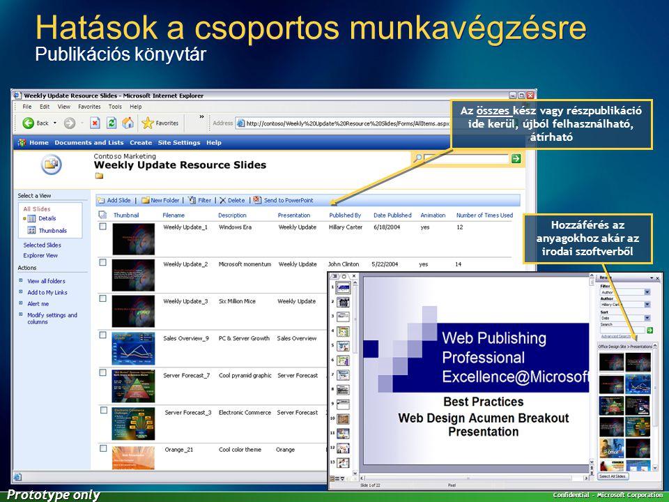Hatások a csoportos munkavégzésre Publikációs könyvtár Az összes kész vagy részpublikáció ide kerül, újból felhasználható, átírható Hozzáférés az anyagokhoz akár az irodai szoftverből Confidential – Microsoft Corporation Prototype only