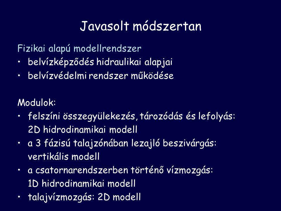 Javasolt módszertan Fizikai alapú modellrendszer •belvízképződés hidraulikai alapjai •belvízvédelmi rendszer működése Modulok: •felszíni összegyülekezés, tározódás és lefolyás: 2D hidrodinamikai modell •a 3 fázisú talajzónában lezajló beszivárgás: vertikális modell •a csatornarendszerben történő vízmozgás: 1D hidrodinamikai modell •talajvízmozgás: 2D modell