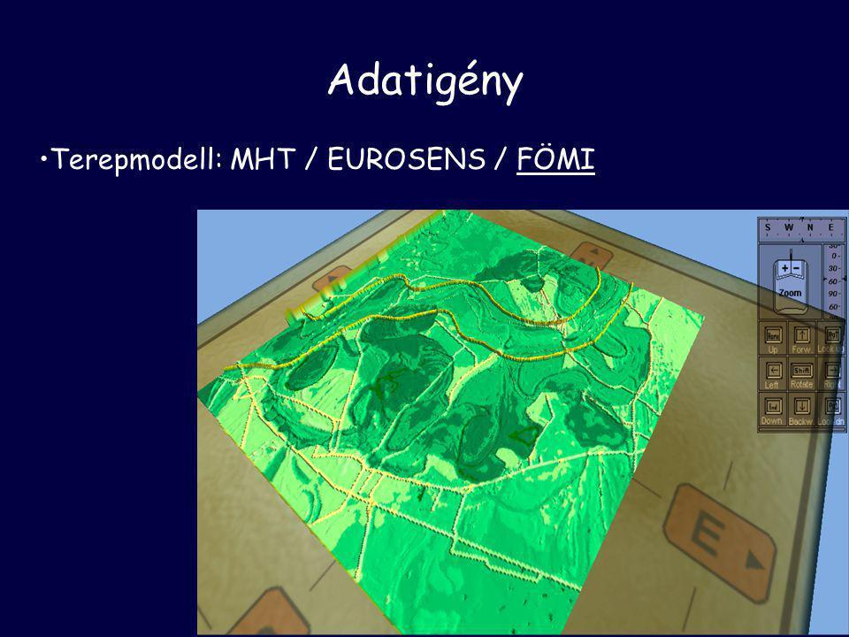 Adatigény •Terepmodell: MHT / EUROSENS / FÖMI