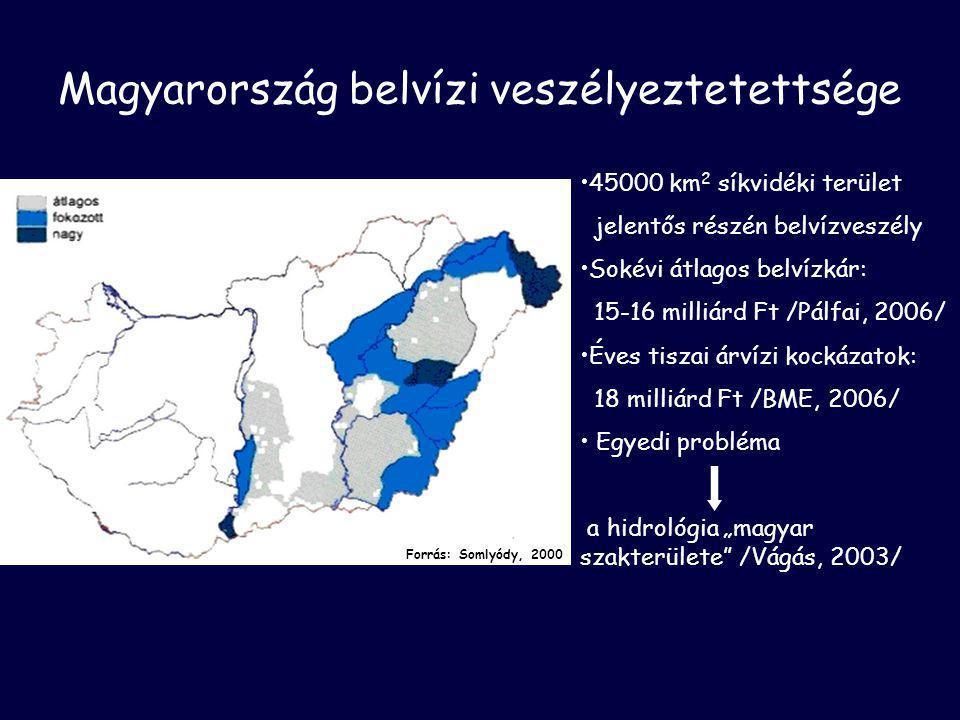 """Magyarország belvízi veszélyeztetettsége •45000 km 2 síkvidéki terület jelentős részén belvízveszély •Sokévi átlagos belvízkár: 15-16 milliárd Ft /Pálfai, 2006/ •Éves tiszai árvízi kockázatok: 18 milliárd Ft /BME, 2006/ • Egyedi probléma a hidrológia """"magyar szakterülete /Vágás, 2003/ Forrás: Somlyódy, 2000"""
