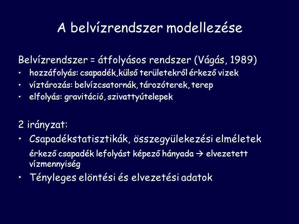 A belvízrendszer modellezése Belvízrendszer = átfolyásos rendszer (Vágás, 1989) •hozzáfolyás: csapadék,külső területekről érkező vizek •víztározás: belvízcsatornák, tározóterek, terep •elfolyás: gravitáció, szivattyútelepek 2 irányzat: •Csapadékstatisztikák, összegyülekezési elméletek érkező csapadék lefolyást képező hányada  elvezetett vízmennyiség •Tényleges elöntési és elvezetési adatok