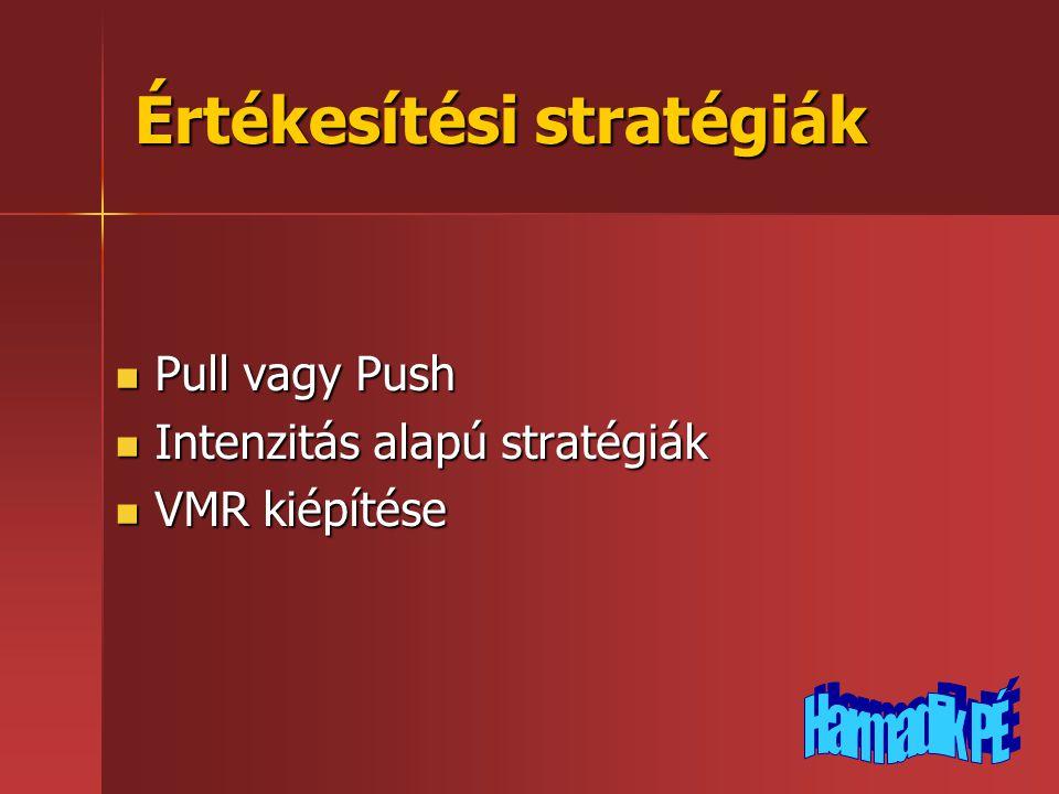 Értékesítési stratégiák  Pull vagy Push  Intenzitás alapú stratégiák  VMR kiépítése