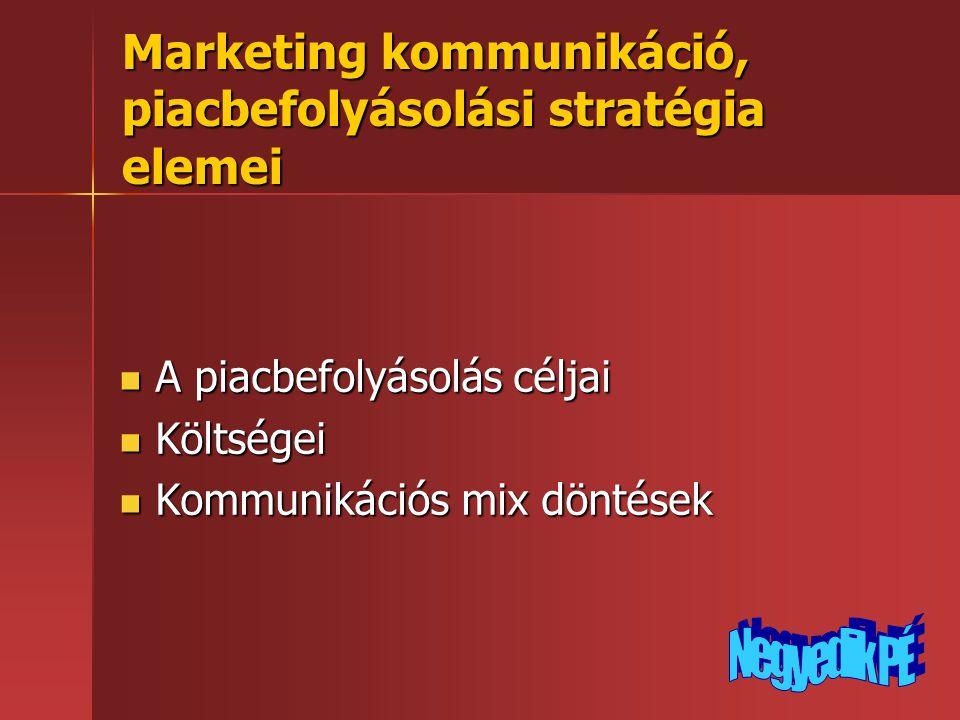 Marketing kommunikáció, piacbefolyásolási stratégia elemei  A piacbefolyásolás céljai  Költségei  Kommunikációs mix döntések