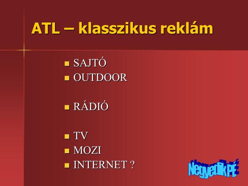 ATL – klasszikus reklám  SAJTÓ  OUTDOOR  RÁDIÓ  TV  MOZI  INTERNET ?