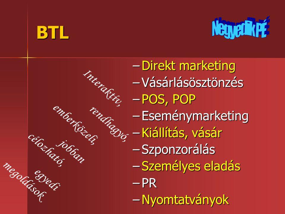 BTL –Direkt marketing –Vásárlásösztönzés –POS, POP –Eseménymarketing –Kiállítás, vásár –Szponzorálás –Személyes eladás –PR –Nyomtatványok Interaktív,