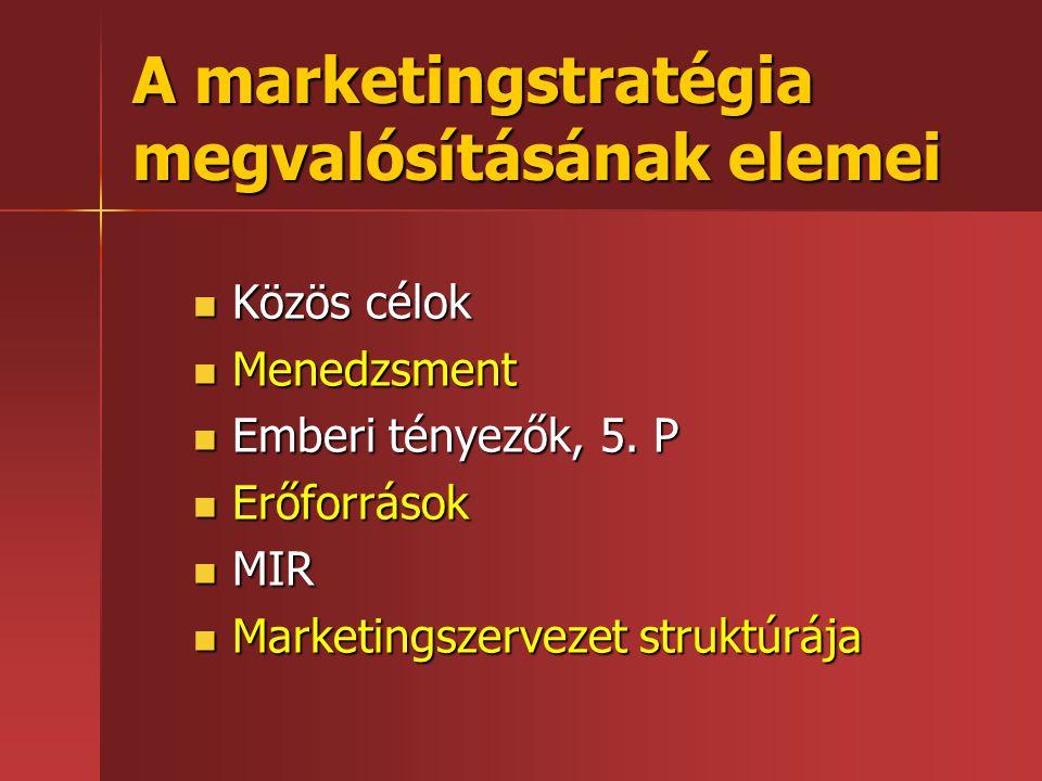 A marketingstratégia megvalósításának elemei  Közös célok  Menedzsment  Emberi tényezők, 5. P  Erőforrások  MIR  Marketingszervezet struktúrája