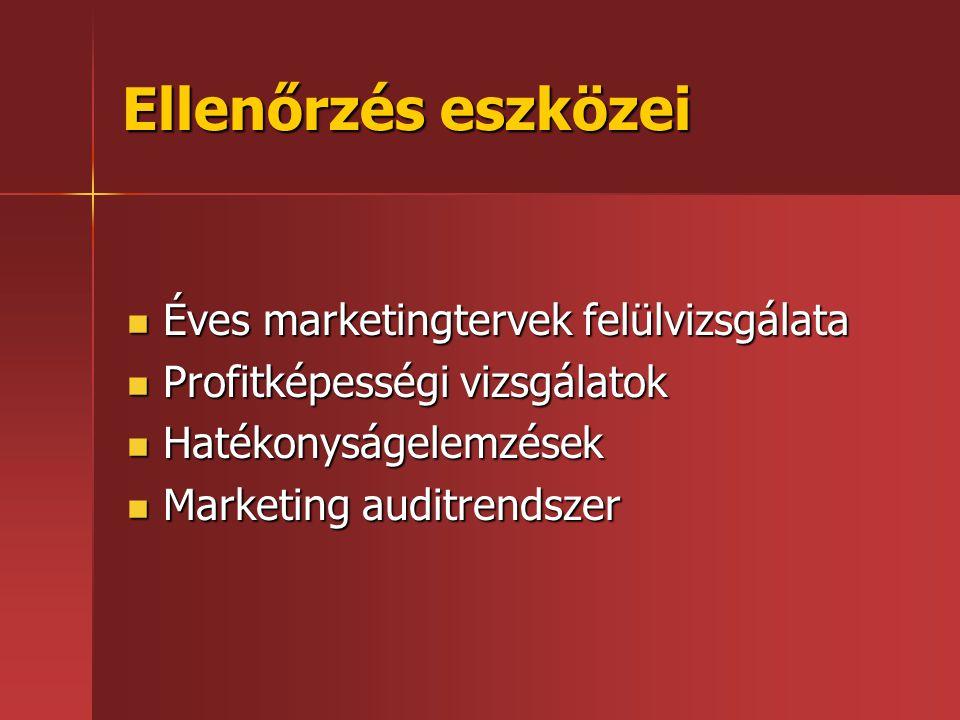 Ellenőrzés eszközei  Éves marketingtervek felülvizsgálata  Profitképességi vizsgálatok  Hatékonyságelemzések  Marketing auditrendszer