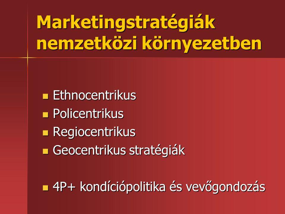 Marketingstratégiák nemzetközi környezetben  Ethnocentrikus  Policentrikus  Regiocentrikus  Geocentrikus stratégiák  4P+ kondíciópolitika és vevő