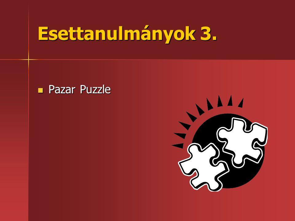 Esettanulmányok 3.  Pazar Puzzle
