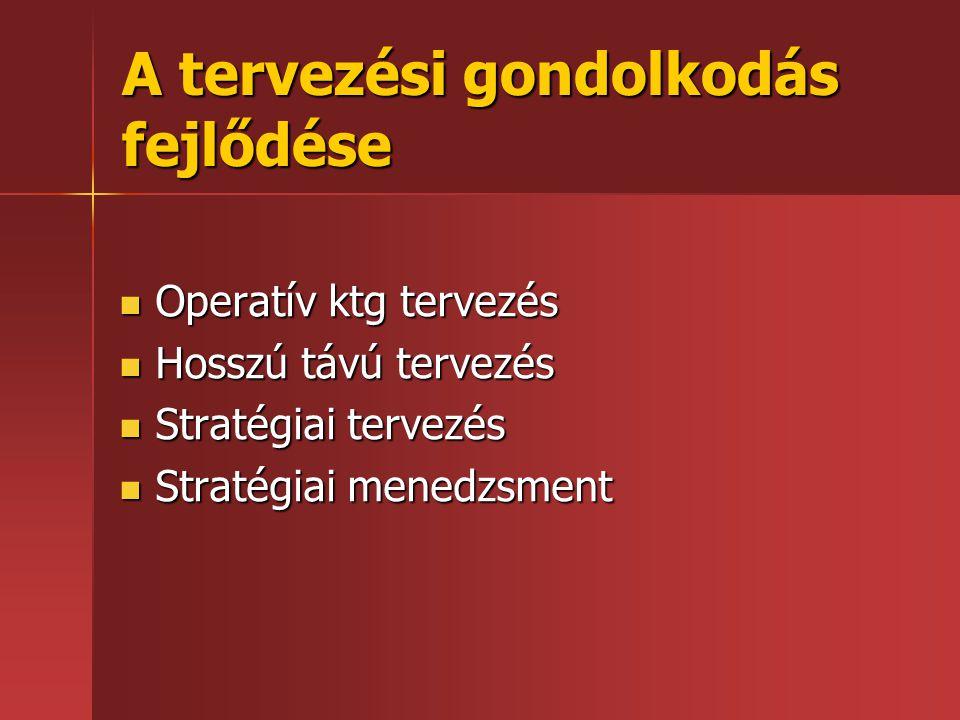 A tervezési gondolkodás fejlődése  Operatív ktg tervezés  Hosszú távú tervezés  Stratégiai tervezés  Stratégiai menedzsment