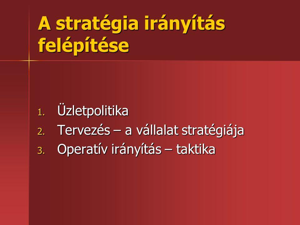 A stratégia irányítás felépítése 1. Üzletpolitika 2. Tervezés – a vállalat stratégiája 3. Operatív irányítás – taktika