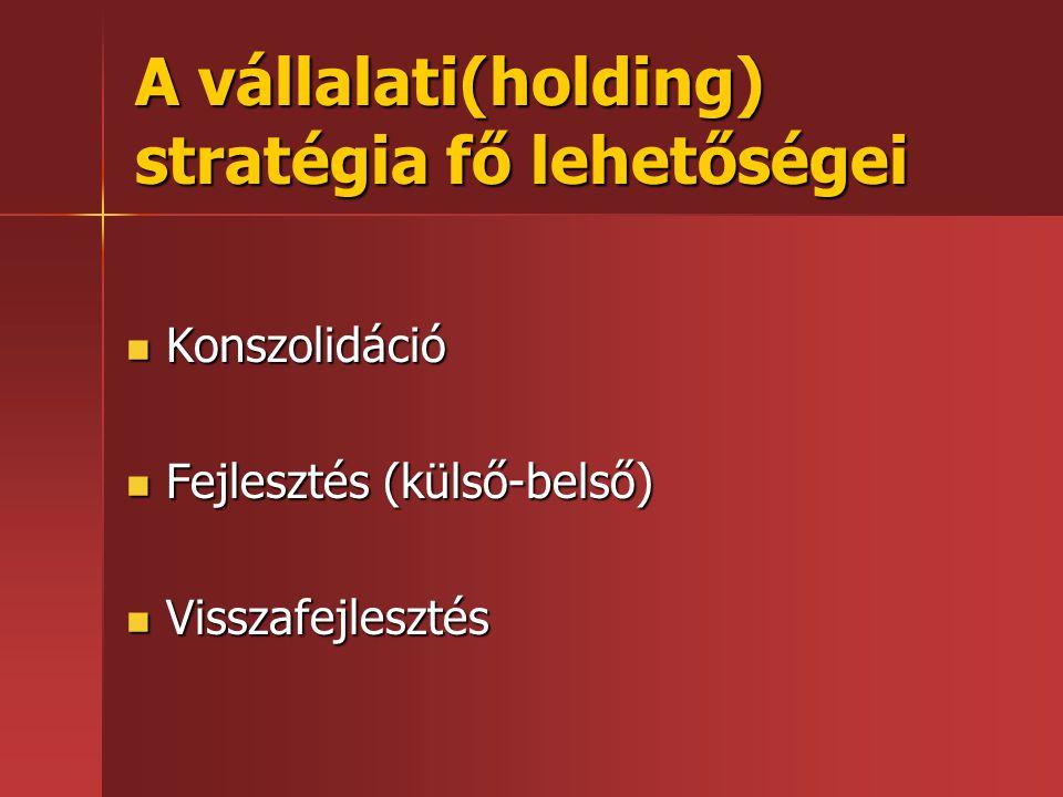 A vállalati(holding) stratégia fő lehetőségei  Konszolidáció  Fejlesztés (külső-belső)  Visszafejlesztés
