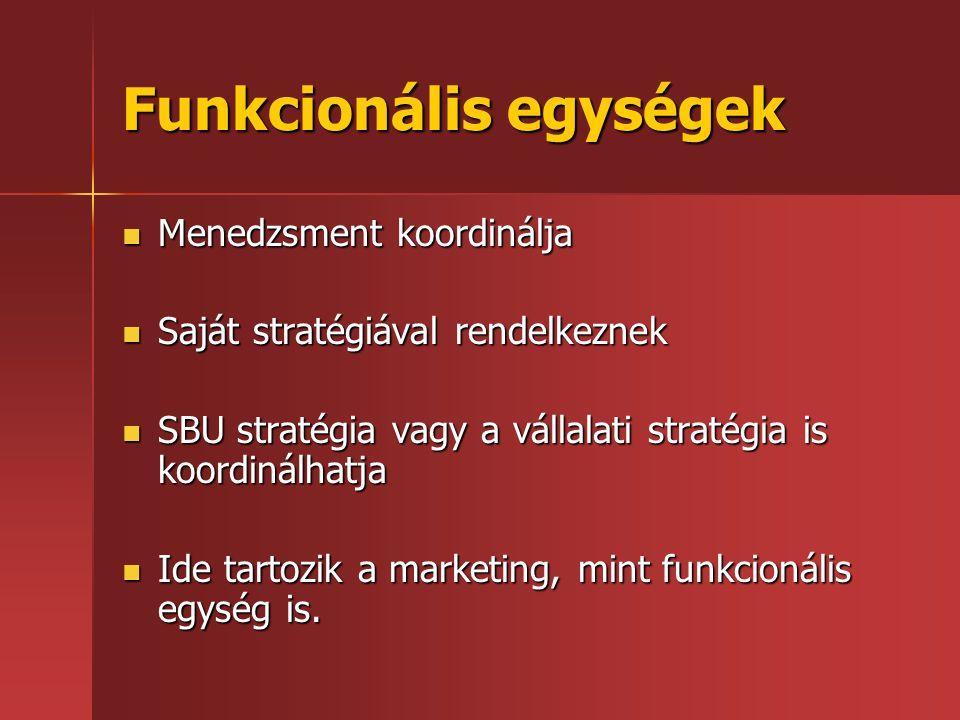 Funkcionális egységek  Menedzsment koordinálja  Saját stratégiával rendelkeznek  SBU stratégia vagy a vállalati stratégia is koordinálhatja  Ide t