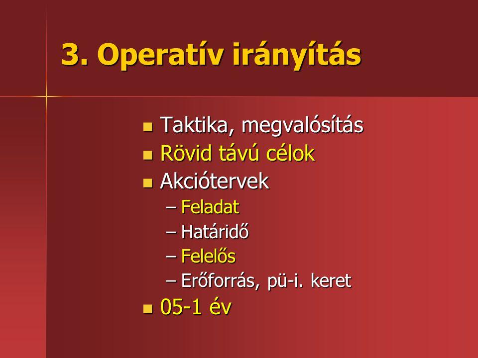 3. Operatív irányítás  Taktika, megvalósítás  Rövid távú célok  Akciótervek –Feladat –Határidő –Felelős –Erőforrás, pü-i. keret  05-1 év