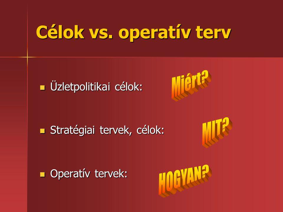 Célok vs. operatív terv  Üzletpolitikai célok:  Stratégiai tervek, célok:  Operatív tervek: