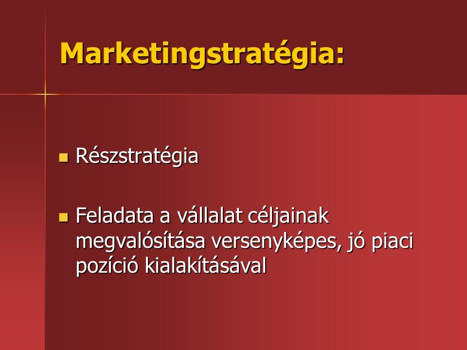 Marketingstratégia:  Részstratégia  Feladata a vállalat céljainak megvalósítása versenyképes, jó piaci pozíció kialakításával