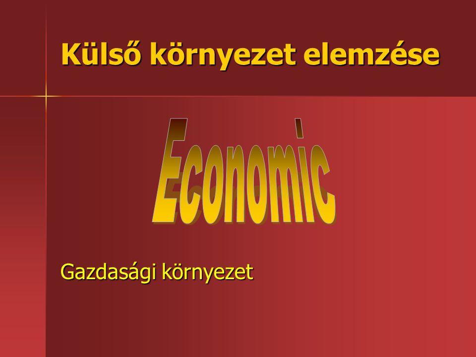 Külső környezet elemzése Gazdasági környezet
