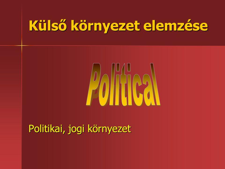 Külső környezet elemzése Politikai, jogi környezet