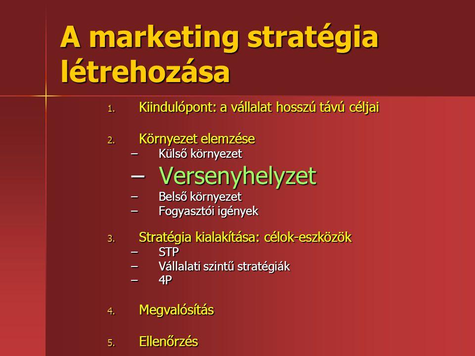 A marketing stratégia létrehozása 1. Kiindulópont: a vállalat hosszú távú céljai 2. Környezet elemzése –Külső környezet –Versenyhelyzet –Belső környez