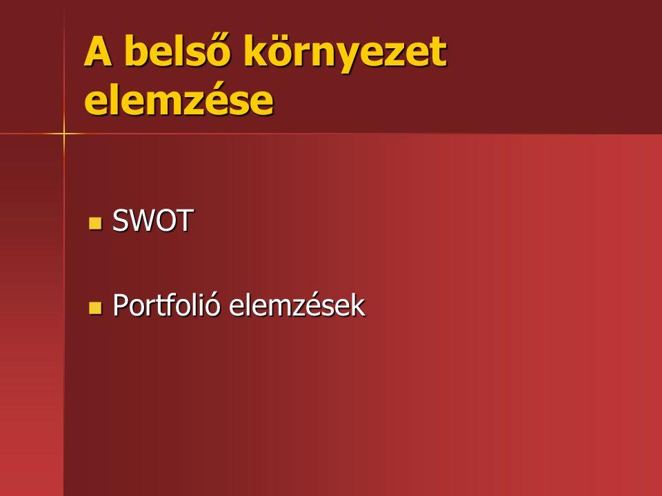 A belső környezet elemzése  SWOT  Portfolió elemzések
