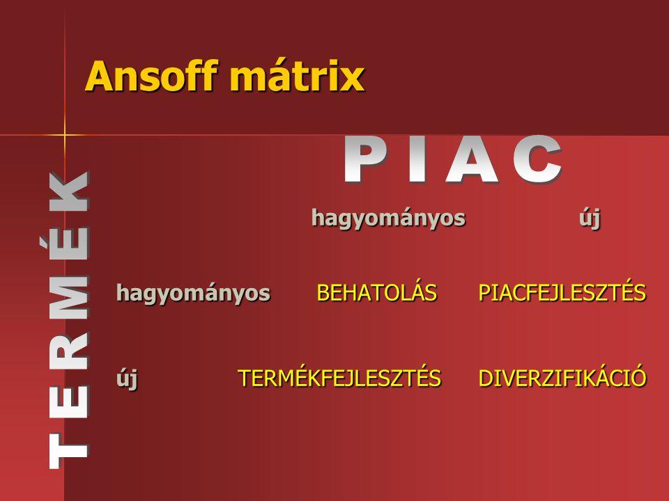 Ansoff mátrix hagyományos új hagyományosBEHATOLÁS PIACFEJLESZTÉS új TERMÉKFEJLESZTÉS DIVERZIFIKÁCIÓ