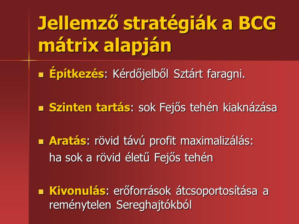 Jellemző stratégiák a BCG mátrix alapján  Építkezés: Kérdőjelből Sztárt faragni.  Szinten tartás: sok Fejős tehén kiaknázása  Aratás: rövid távú pr