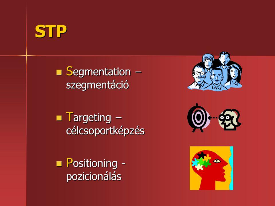 STP  S egmentation – szegmentáció  T argeting – célcsoportképzés  P ositioning - pozicionálás