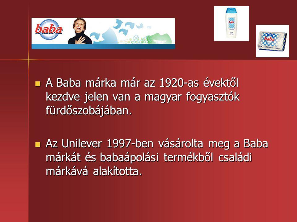  A Baba márka már az 1920-as évektől kezdve jelen van a magyar fogyasztók fürdőszobájában.  Az Unilever 1997-ben vásárolta meg a Baba márkát és baba