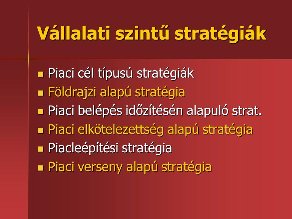 Vállalati szintű stratégiák  Piaci cél típusú stratégiák  Földrajzi alapú stratégia  Piaci belépés időzítésén alapuló strat.  Piaci elkötelezettsé