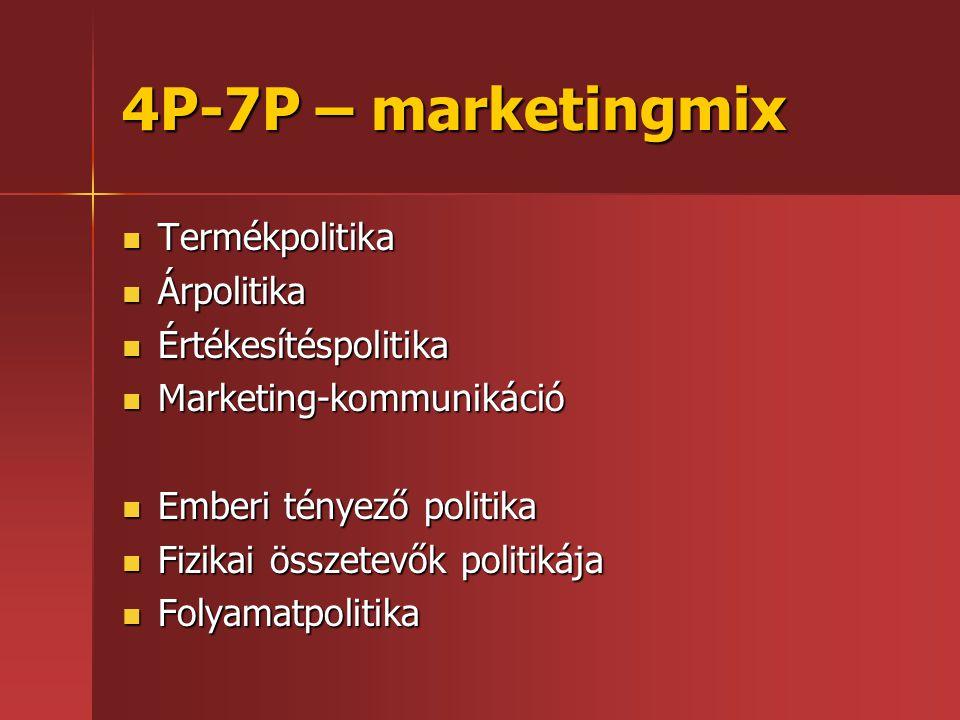 4P-7P – marketingmix  Termékpolitika  Árpolitika  Értékesítéspolitika  Marketing-kommunikáció  Emberi tényező politika  Fizikai összetevők polit