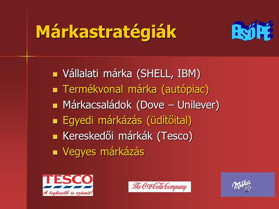 Márkastratégiák  Vállalati márka (SHELL, IBM)  Termékvonal márka (autópiac)  Márkacsaládok (Dove – Unilever)  Egyedi márkázás (üdítőital)  Keresk