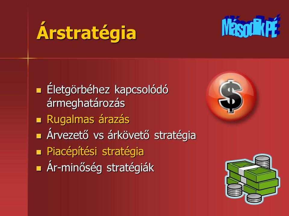 Árstratégia  Életgörbéhez kapcsolódó ármeghatározás  Rugalmas árazás  Árvezető vs árkövető stratégia  Piacépítési stratégia  Ár-minőség stratégiá