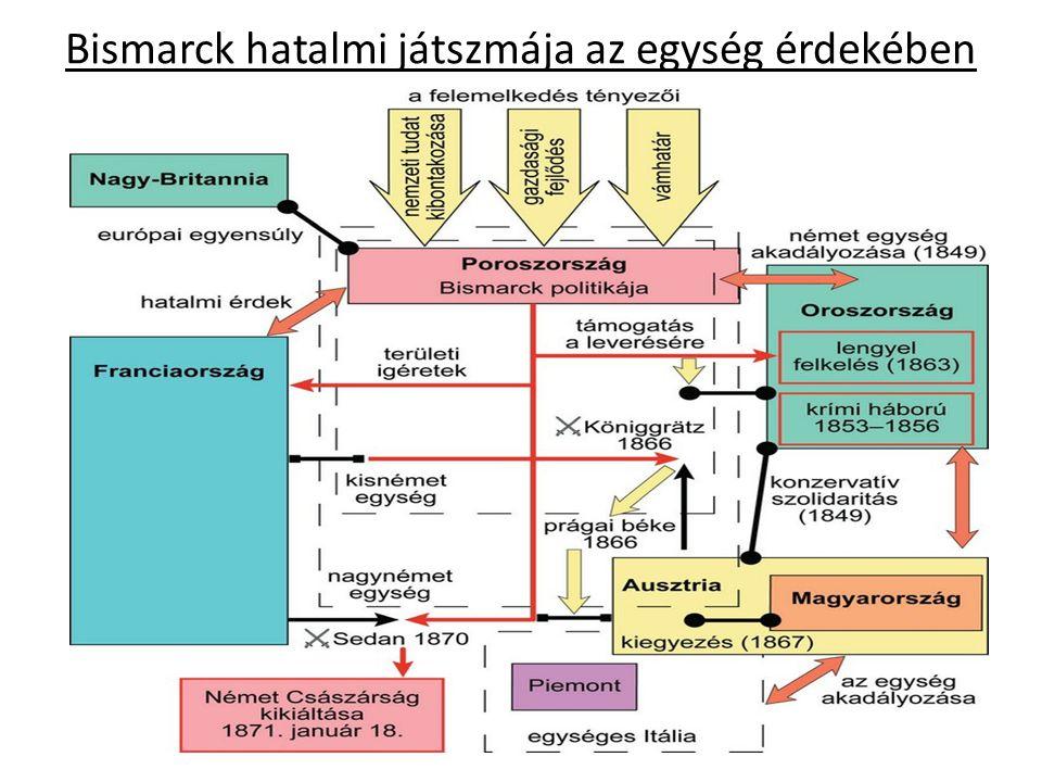 A polgári állam Milyen folyamatok vezettek a polgári állam kiépüléséhez.
