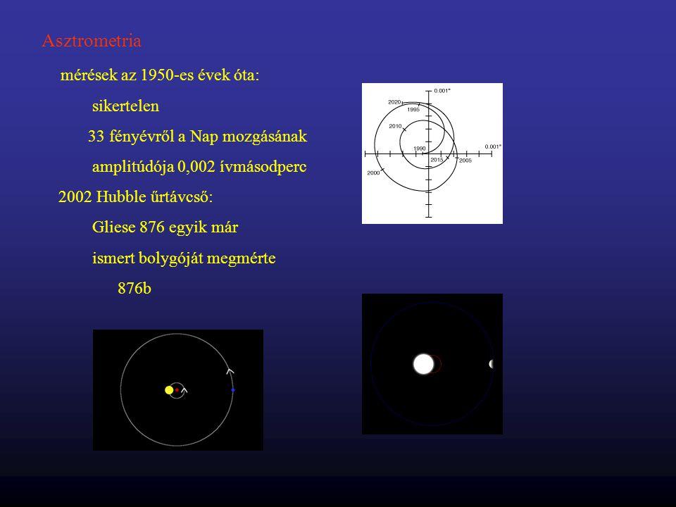 Asztrometria mérések az 1950-es évek óta: sikertelen 33 fényévről a Nap mozgásának amplitúdója 0,002 ívmásodperc 2002 Hubble űrtávcső: Gliese 876 egyi