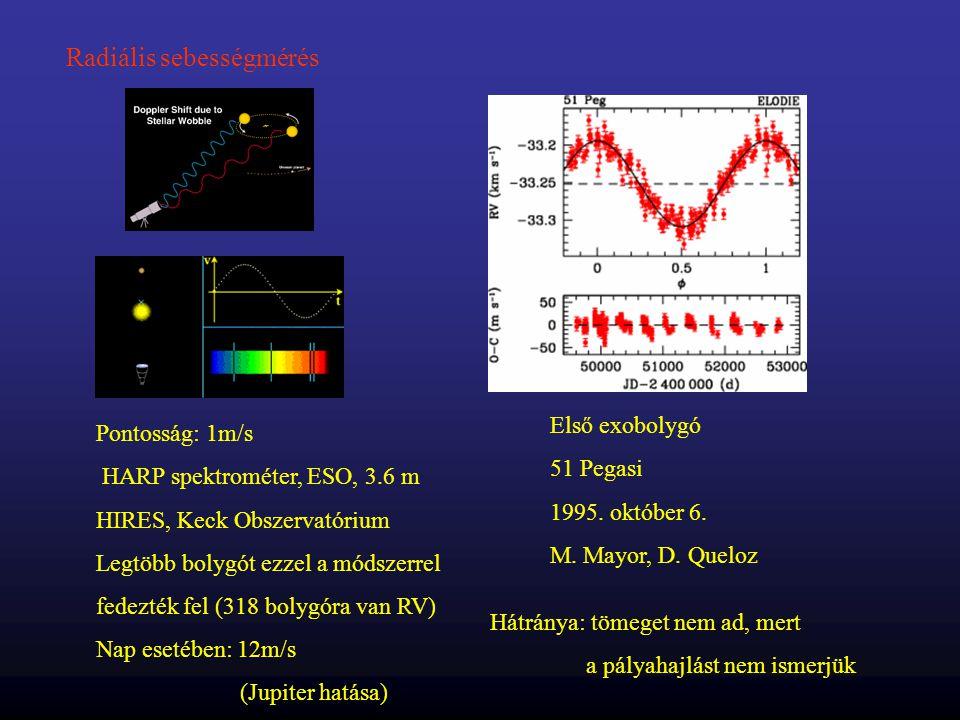 Radiális sebességmérés Első exobolygó 51 Pegasi 1995. október 6. M. Mayor, D. Queloz Pontosság: 1m/s HARP spektrométer, ESO, 3.6 m HIRES, Keck Obszerv