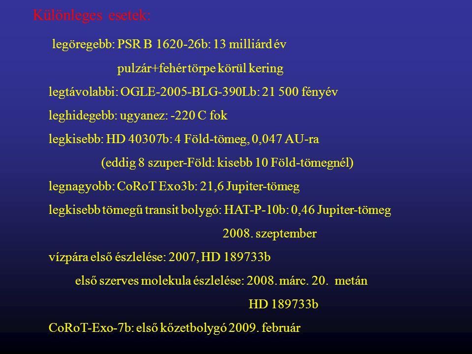 Különleges esetek: legöregebb: PSR B 1620-26b: 13 milliárd év pulzár+fehér törpe körül kering legtávolabbi: OGLE-2005-BLG-390Lb: 21 500 fényév leghide