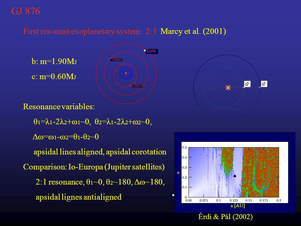 GJ 876 First resonant exoplanetary system: 2:1 Marcy et al.